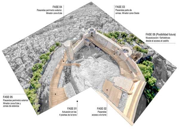 Biar proyecta la accesibilidad y musealización del Castillo para potenciar su atractivo turístico